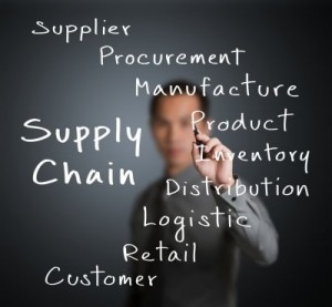 Supply Chain Management Solutions