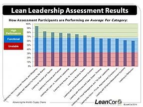 lean-leadership-4