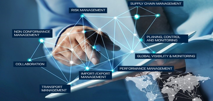 SMART-supply-chain-revitalizing-the-post-pandemic-economy